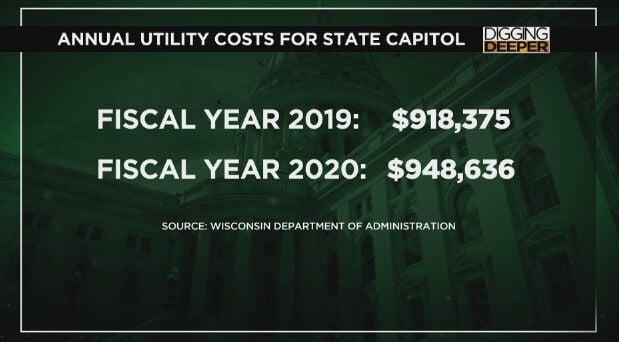 cap-costs