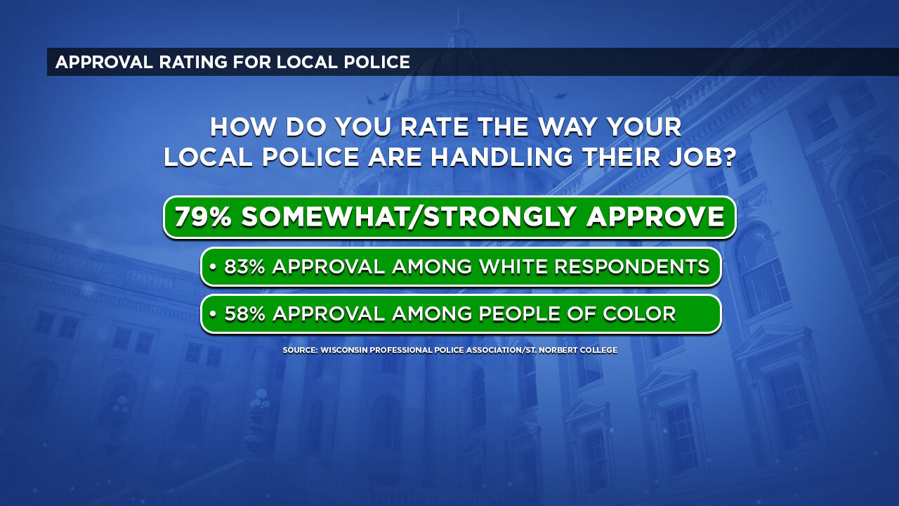5-11 wppa poll 1