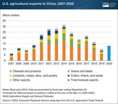 44 chart-ChinaExports_OL