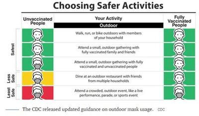 choosing safe activities.JPG