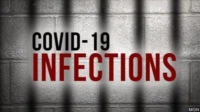 COVID-19 in prisons