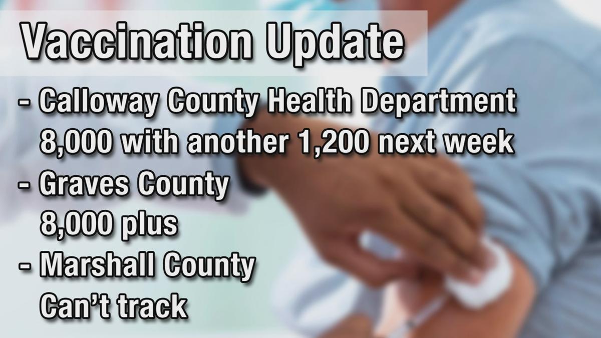 vaccination update