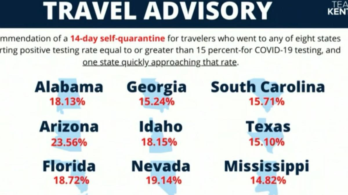 Governor's travel advisory will improve COVID-19 case numbers   WPSD Local 6