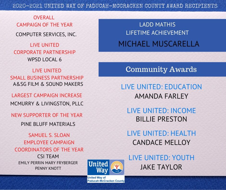 United Way of Paducah-McCracken County Community Impact award recipients