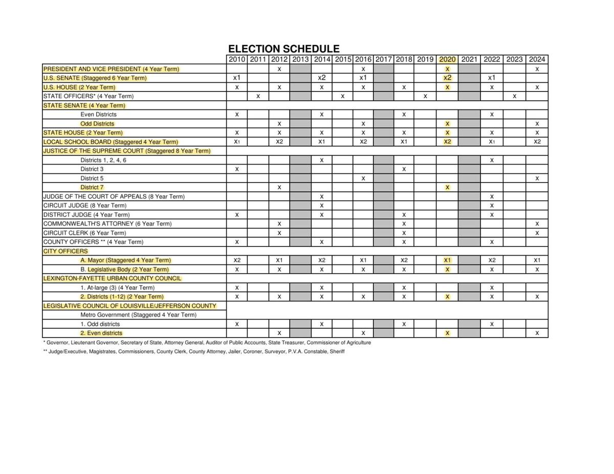 2010-2024 Election Schedule