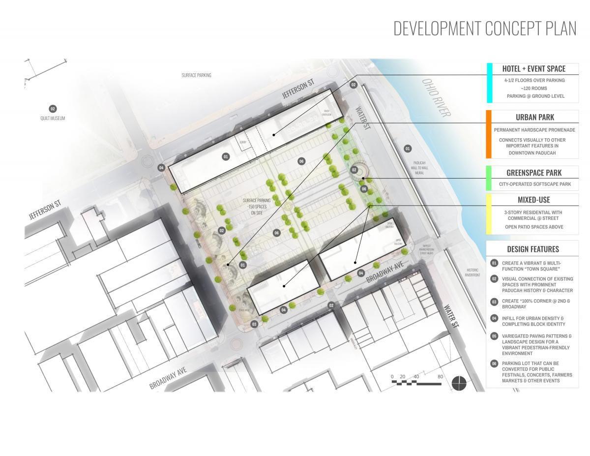 City-Block-Development-Plan.jpg