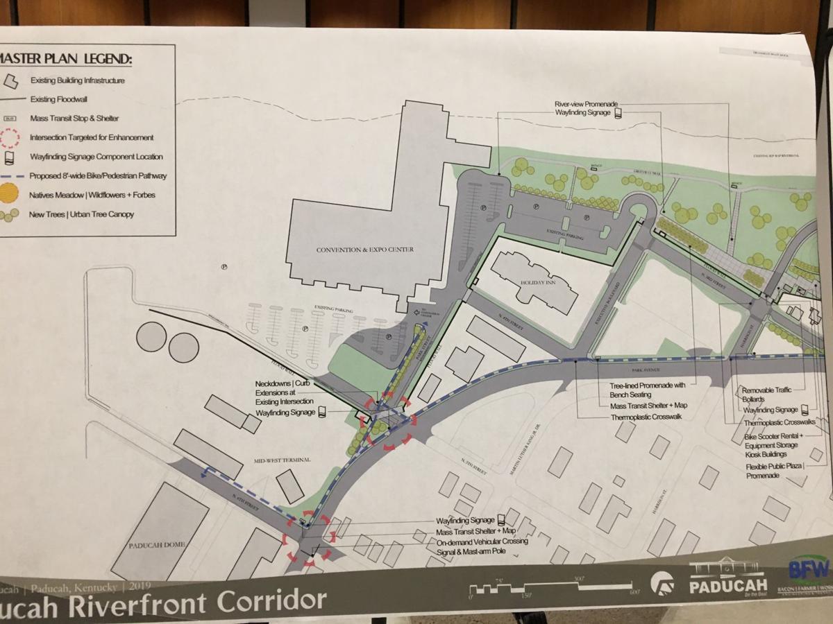 Riverfront plans