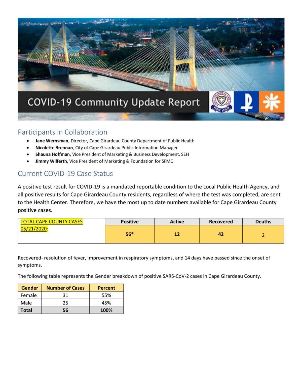 Cape Girardeau County COVID-19 news release 5/21
