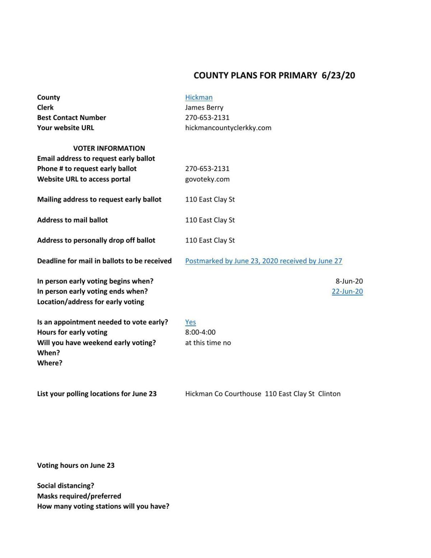 Hickman County Plans