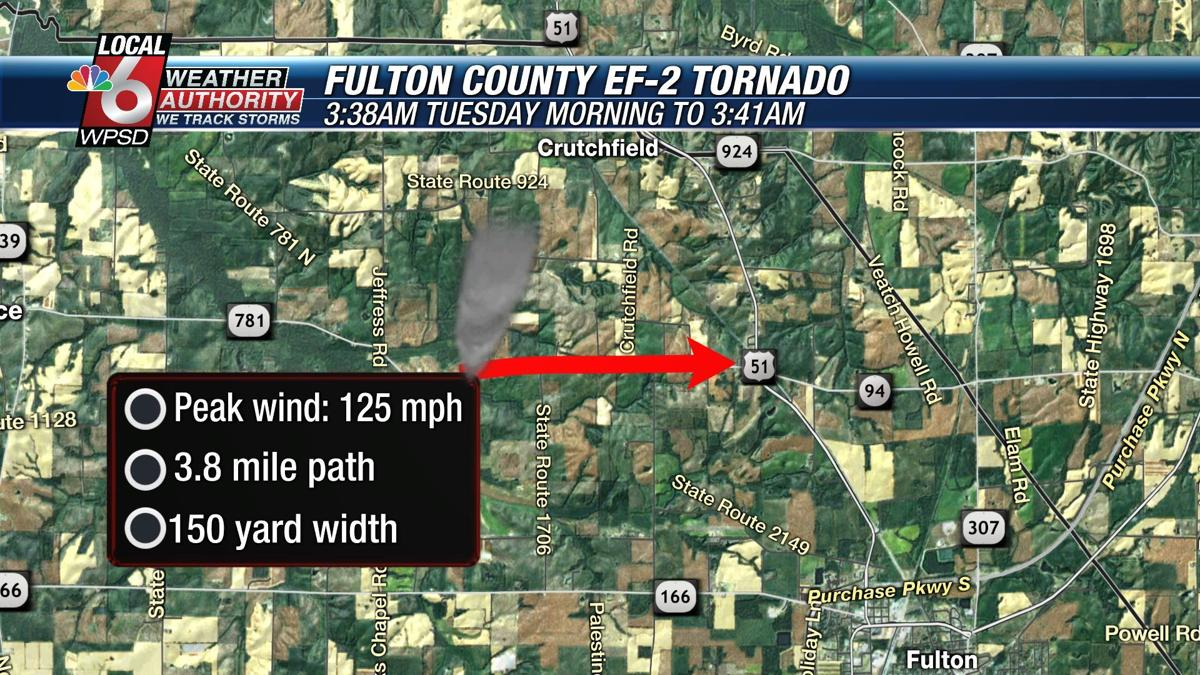 fulton county tornado graphic.jpg