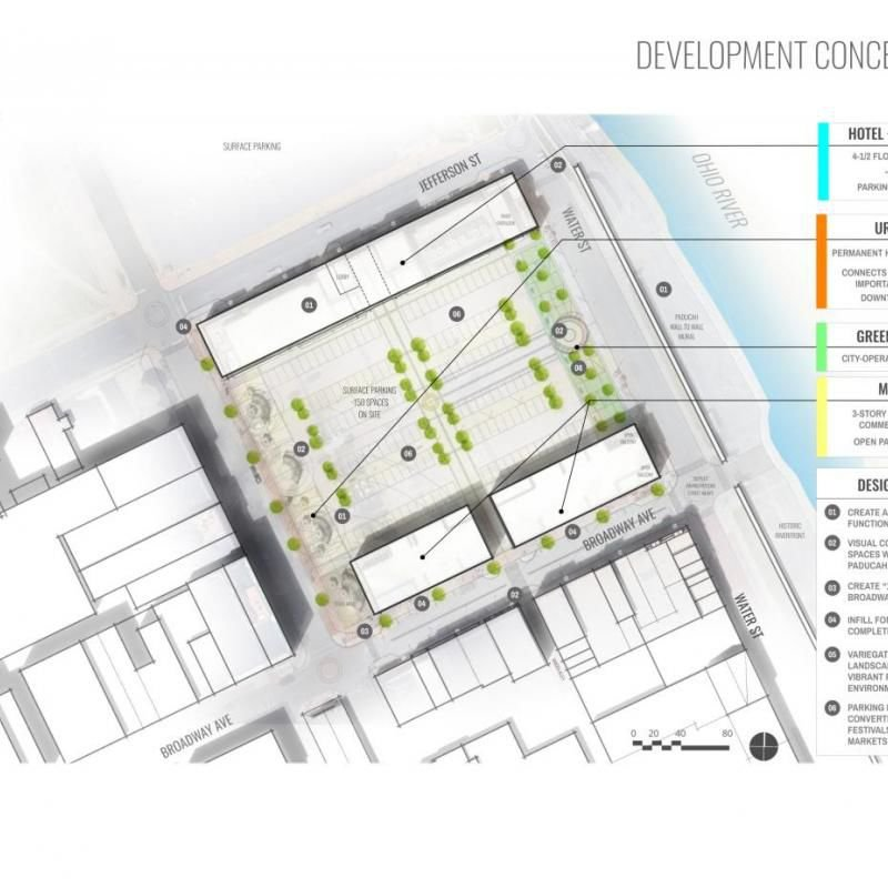 City-Block-Development-Plan.jpg