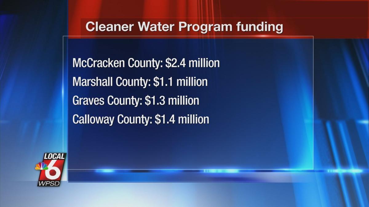 Clean Water Program Funding