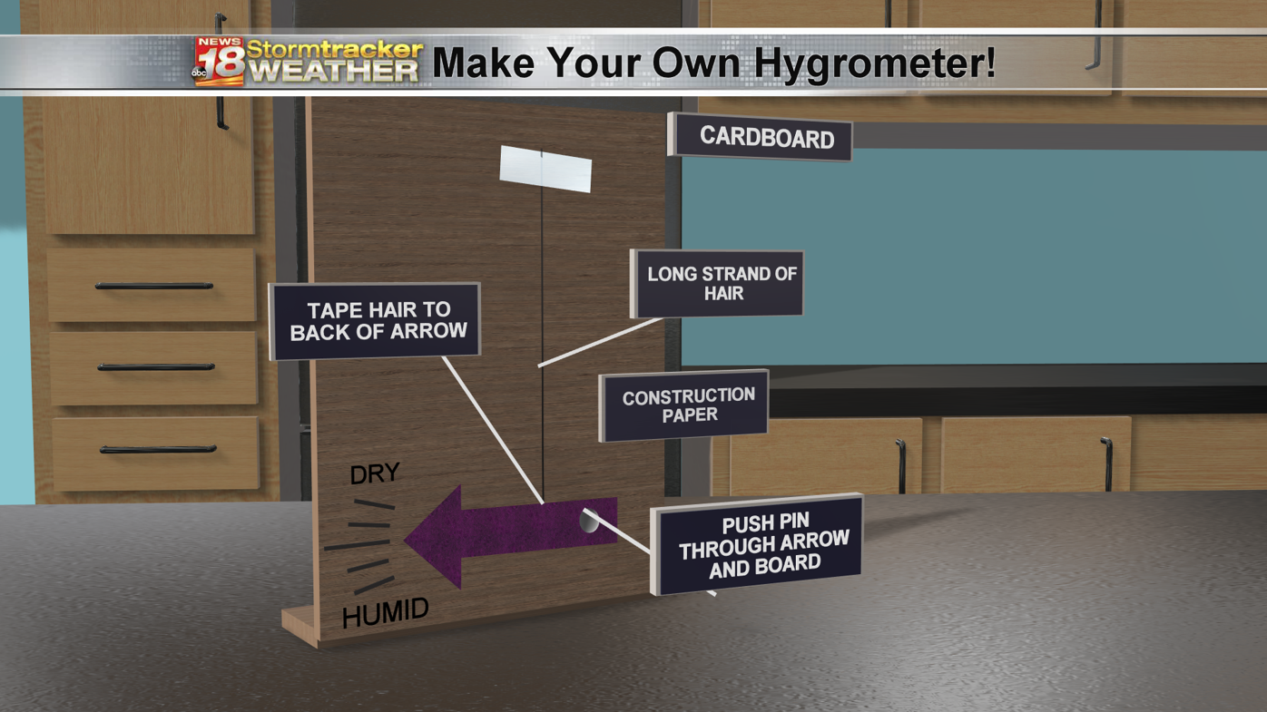 Kid friendly activity: build your own hydrometer