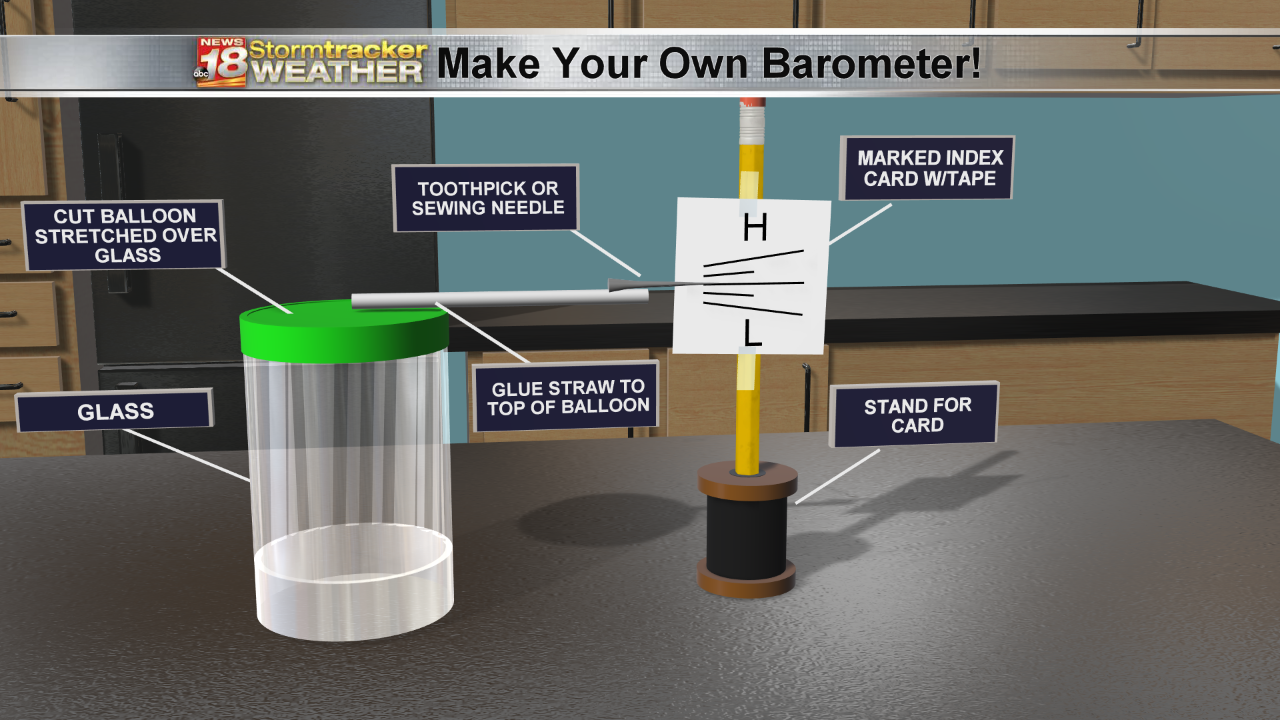 Weather-Experiments-Barometer2