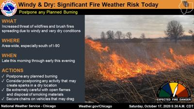 NWS fire 101720.png