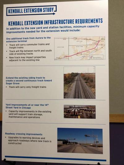 Kendall Metra Extension