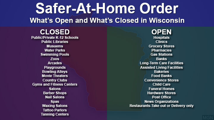 What is open and closed