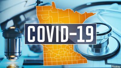 coronavirus-minnesota-covid 19
