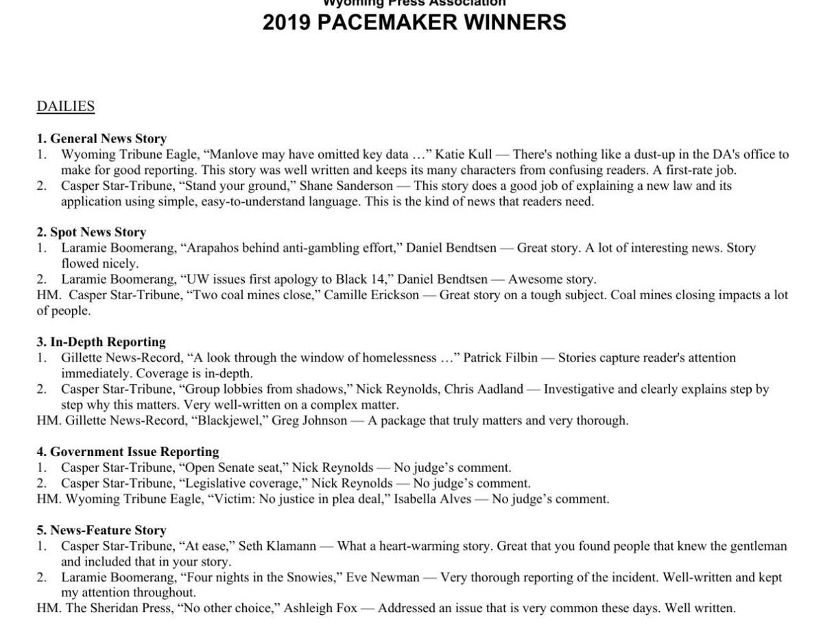 2019 Pacemaker Contest Winners