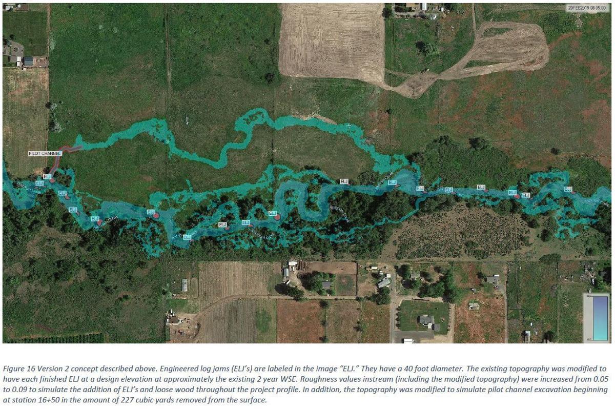 Ahtanum Creek Project