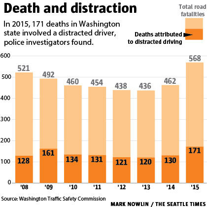 How Many People Died In Car Accident In Washington State