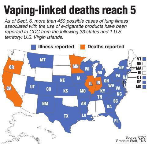 Vaping deaths