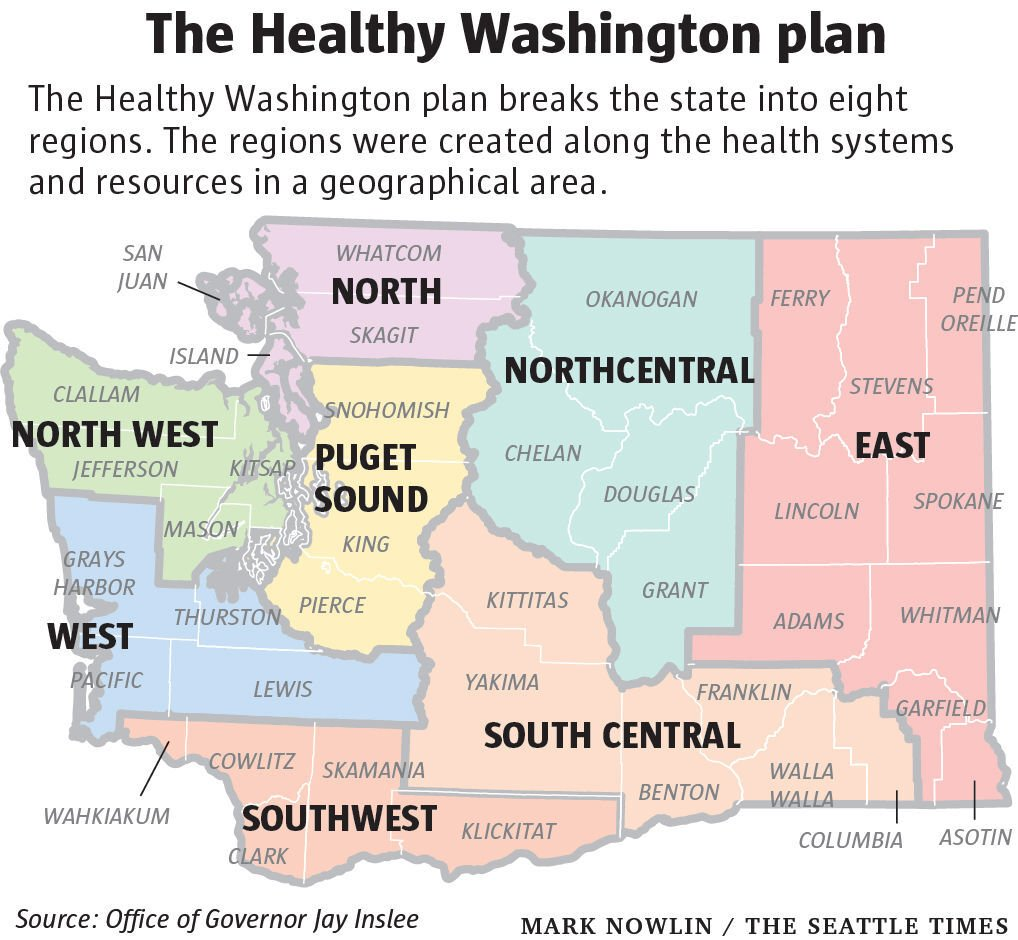 Healthy Washington Plan