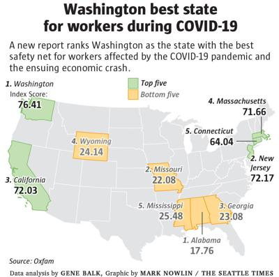 infographic shows worker safety nets by state