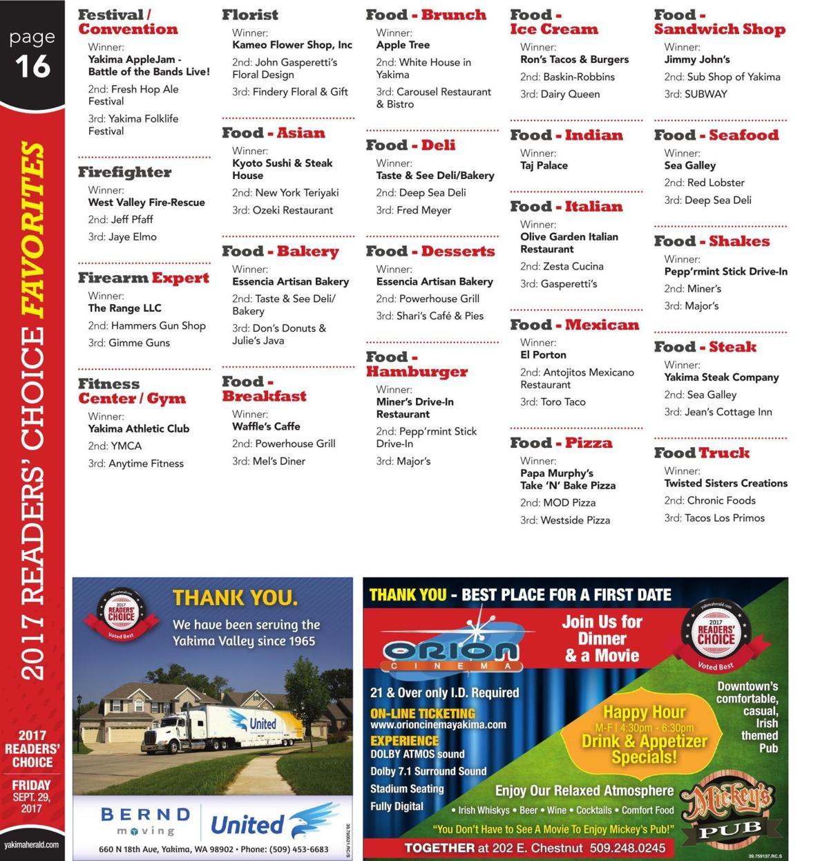Yakima Herald Republic Readers Choice Winners List