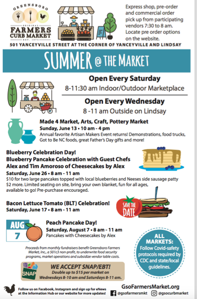 Greensboro Farmers Market Updates Summer Hours and Events