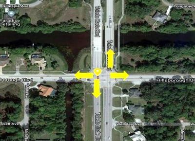 Automated licence plate reader location: North Port, Charlotte County border