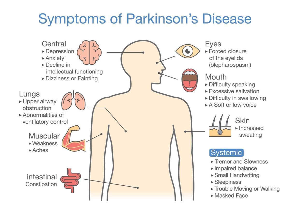 Medical Cannabis 101: Parkinson's group learns of medical marijuana