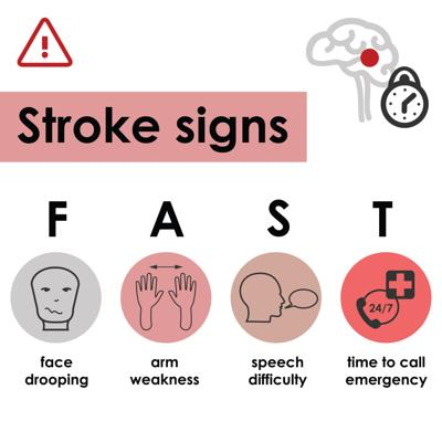Learn to Act F.A.S.T.: Physician-led discussions on stroke