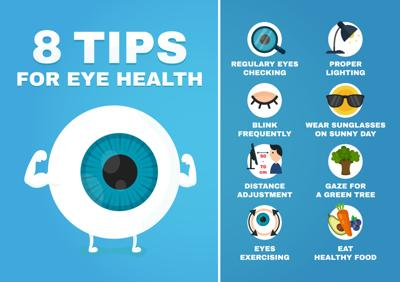 Keeping the eyes healthy