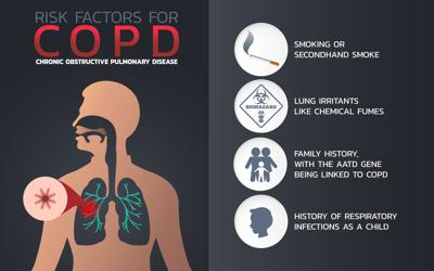 COPD Breathe Strong America