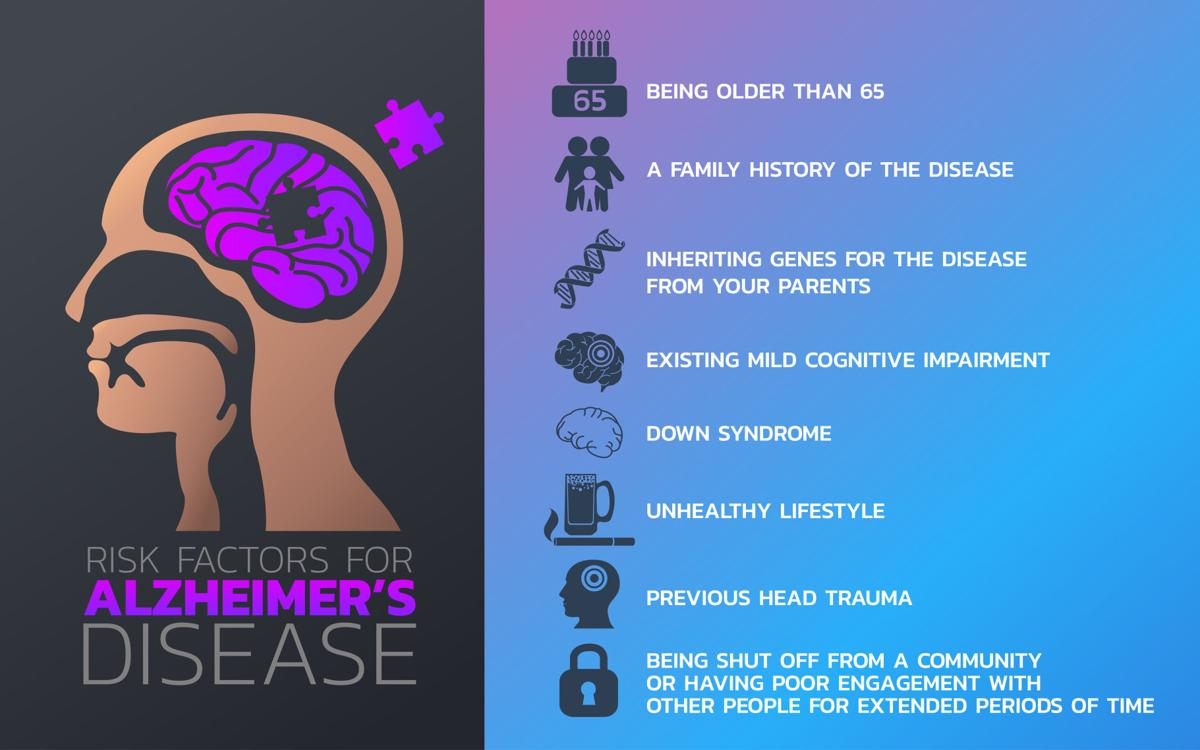 Learning the subtleties of dementia and Alzheimer's disease