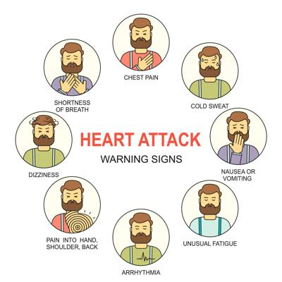 Steps that can help men reduce their risk for heart disease vary depending on age