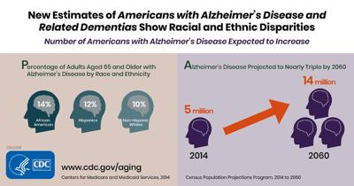 Study shows potential link between bad quality sleep and Alzheimer's in Hispanics