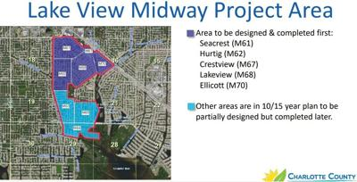 Lake View Midway septic project map
