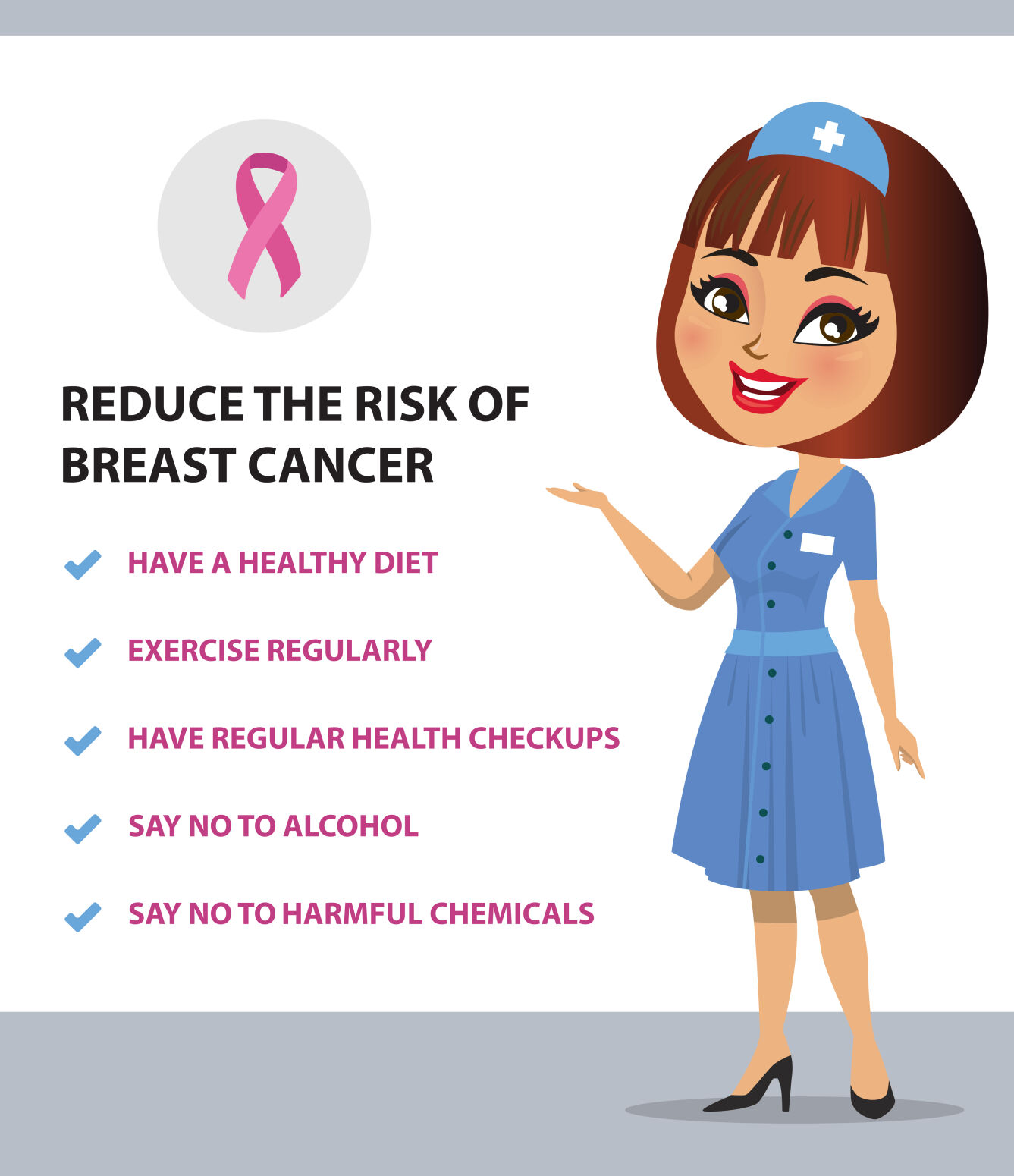 The risk factors for breast cancer