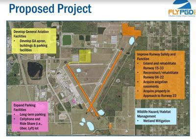 Airport Environmental Impact illustration