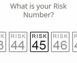 Yuma Investment Group - Risk Number